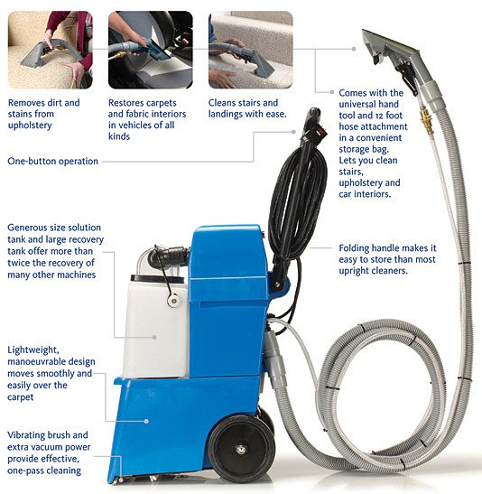 Carpet Cleaning Machines Rug Doctor